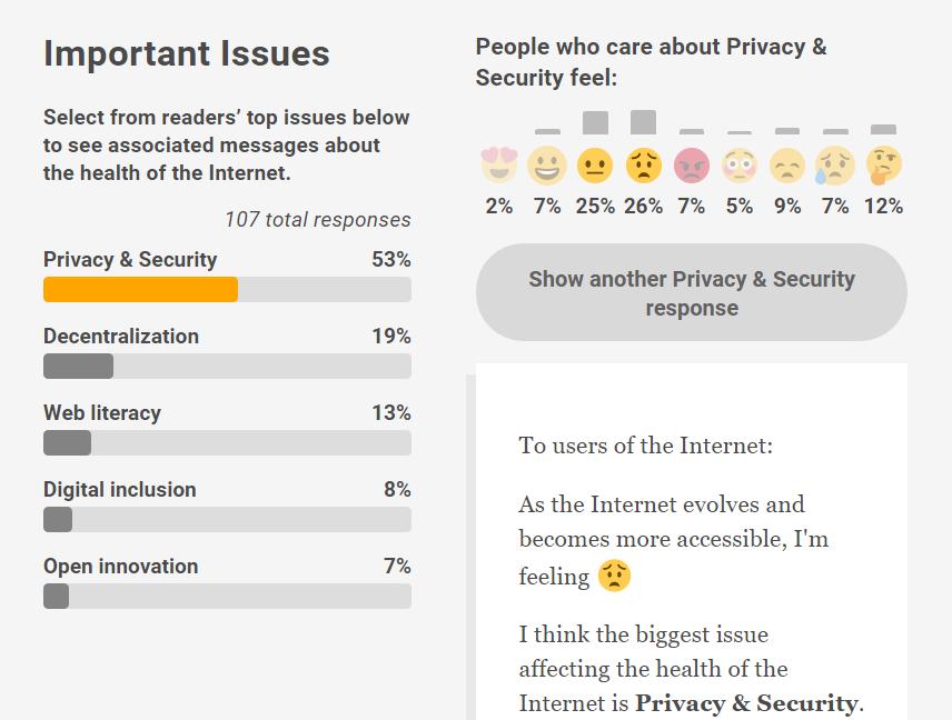 L'internet health report de Dr Mozilla - Atol Open Blog