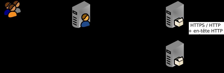 Schéma du principe de fonctionnement