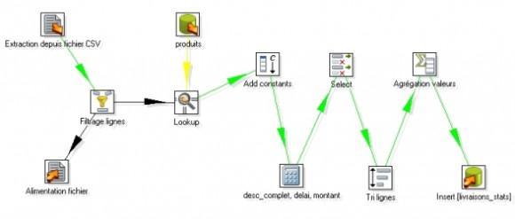 stream_calcul